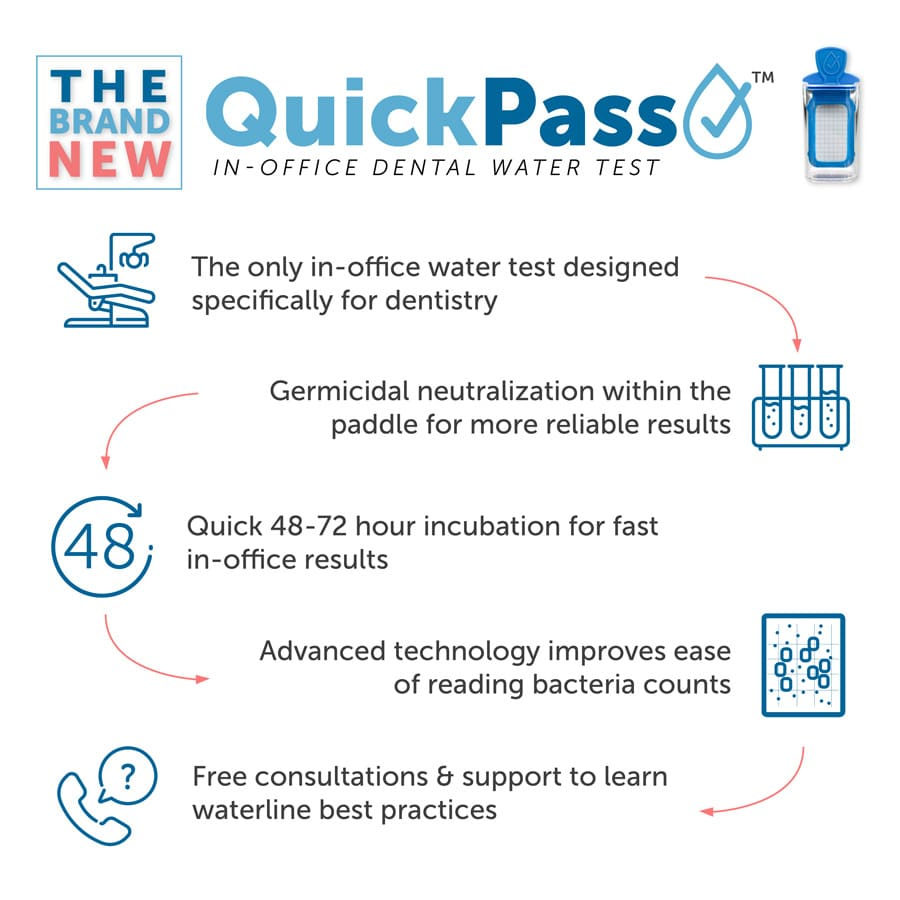 QuickPass In-Office Dental Water Test - ProEdge Dental Water